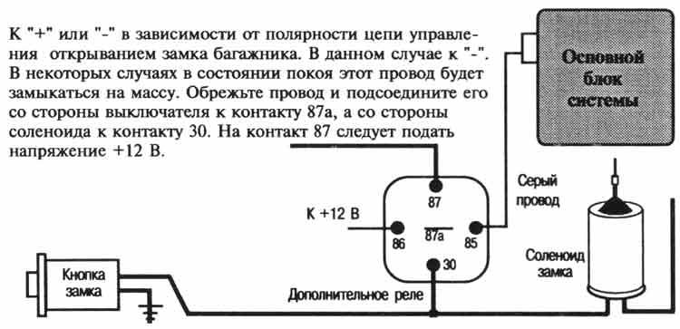Схема подключения багажника 2108 электрозамок5